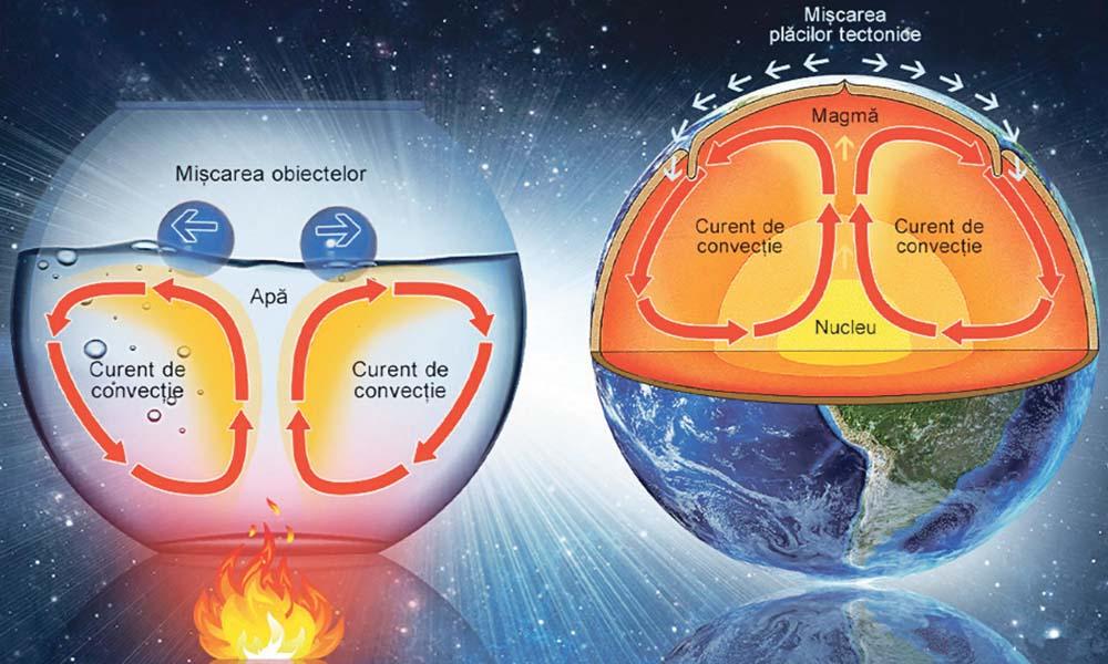 De ce apar cutremurele?